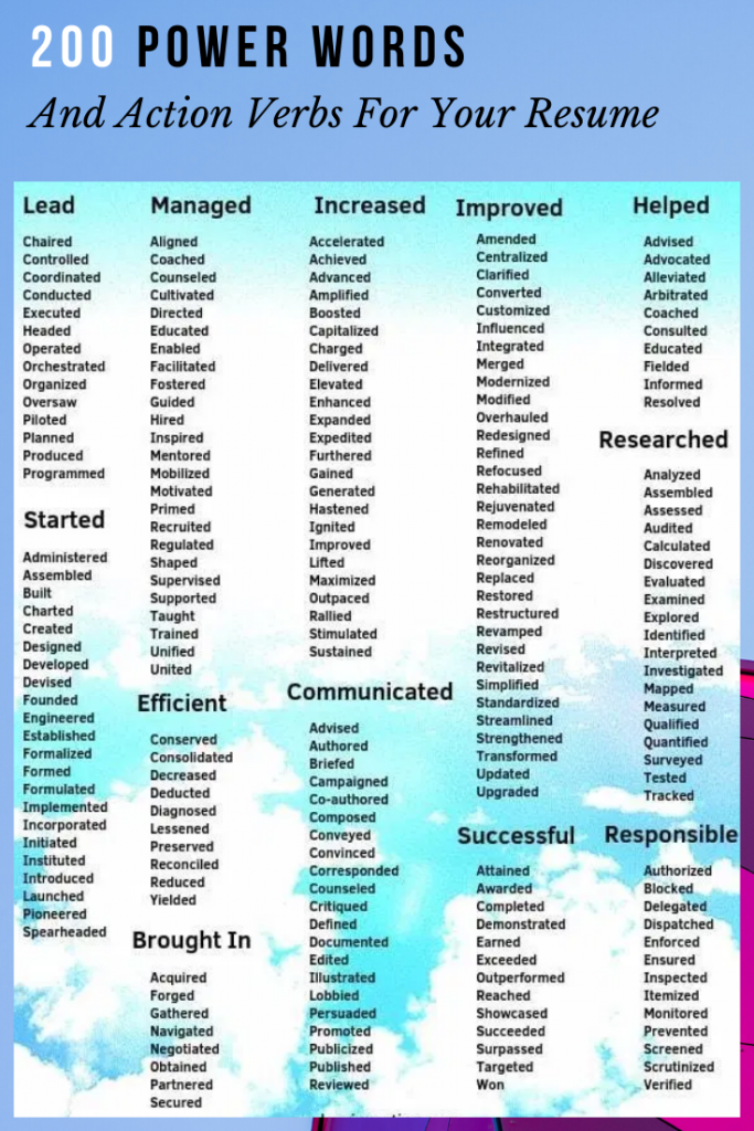 Power Words and Action Verbs For Writing Your Epic Resume
