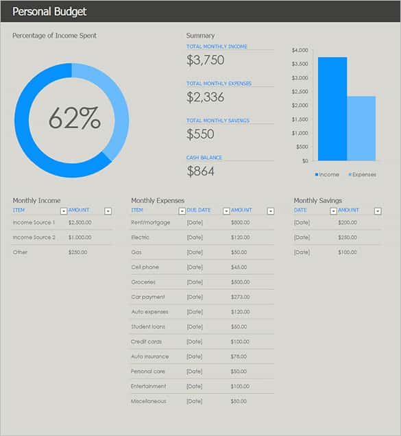 Accounting Ledger Database Template