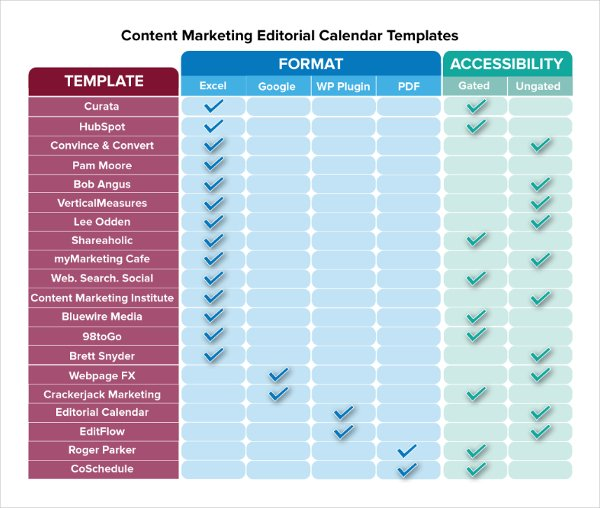 Content Marketing Editorial Calendar Template