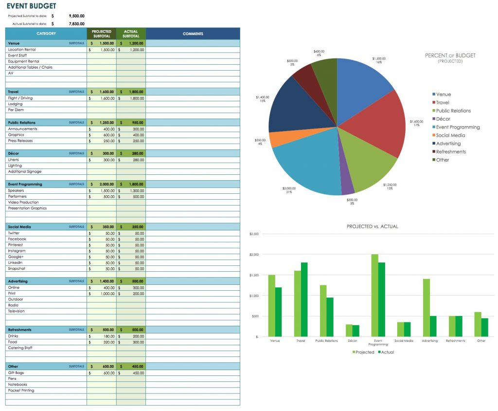 Event Budget Excel Template
