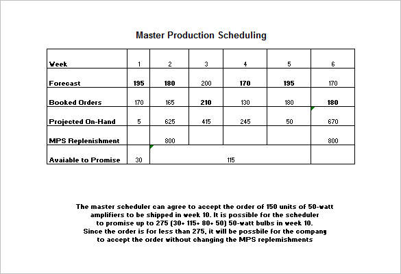 Master Production Schedule Template Free Download