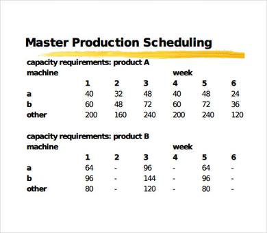 Master Production Scheduling Template