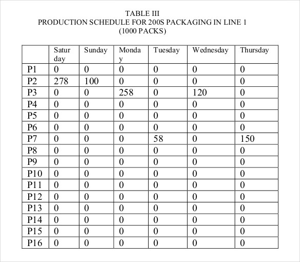 Production Scheduling for Products on Different Machines Template