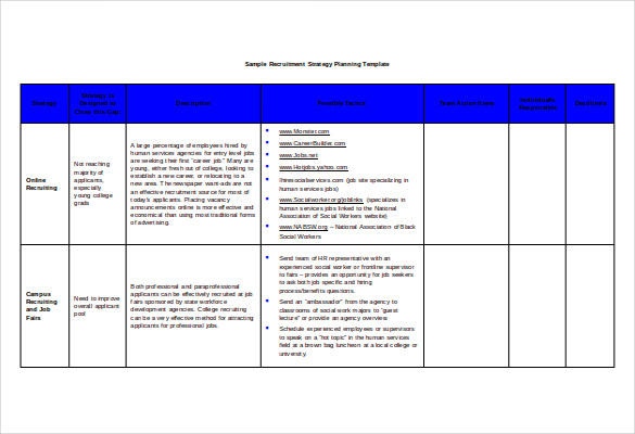 Sample Recruitment Strategy Planning Template Free Doc Format