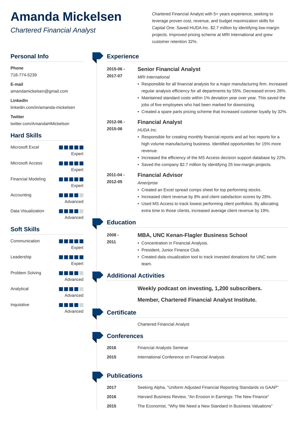 Financial Analyst Skills Resume Of Financial Analyst Resume Template Muse