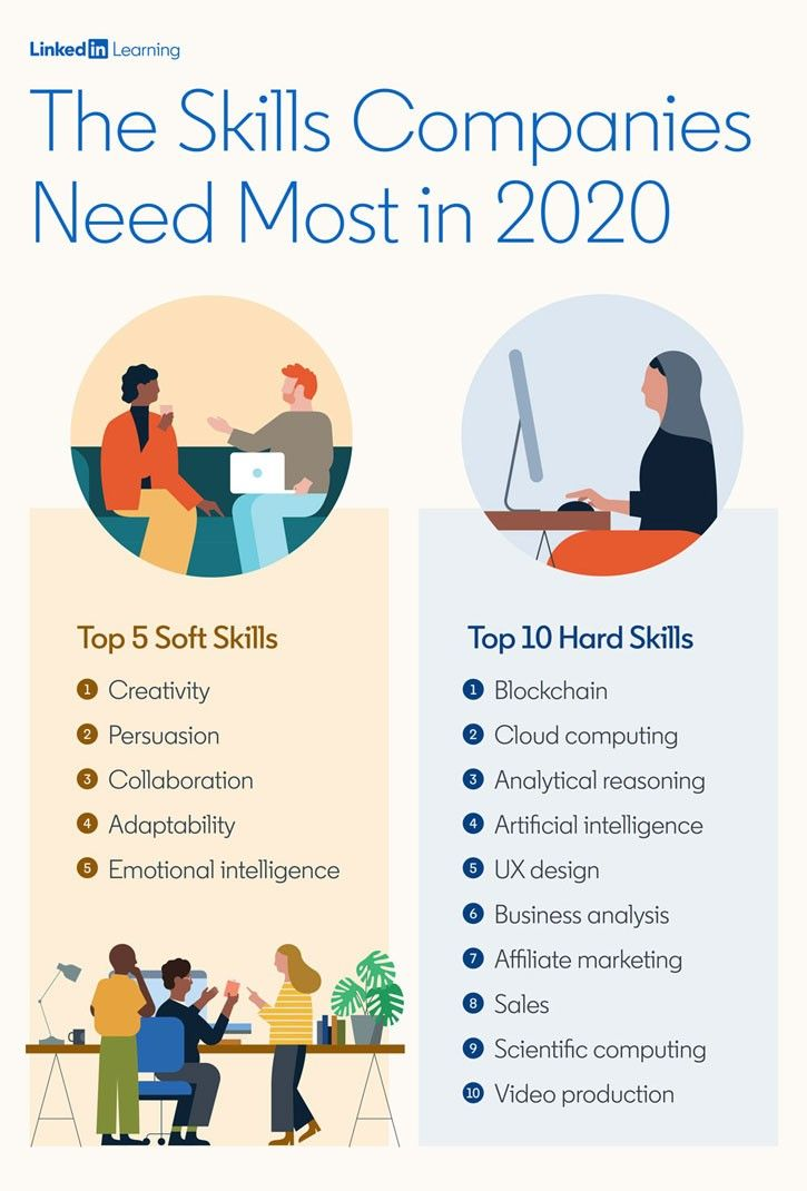 Hard Skills to Put On A Resume Of Resume Trends 2020 All You Need to Know before Your Job Search