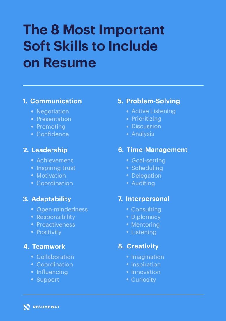 Hard Skills to Put On A Resume Of the 8 Most Important soft Skills to Include On Resume