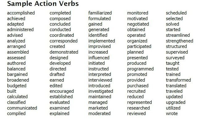 List Of Action Verbs for Resume Of 100 Resume Action Verbs for Promoting Your Skills Use these Words to Get Noticed Promoted Hired — Steemit
