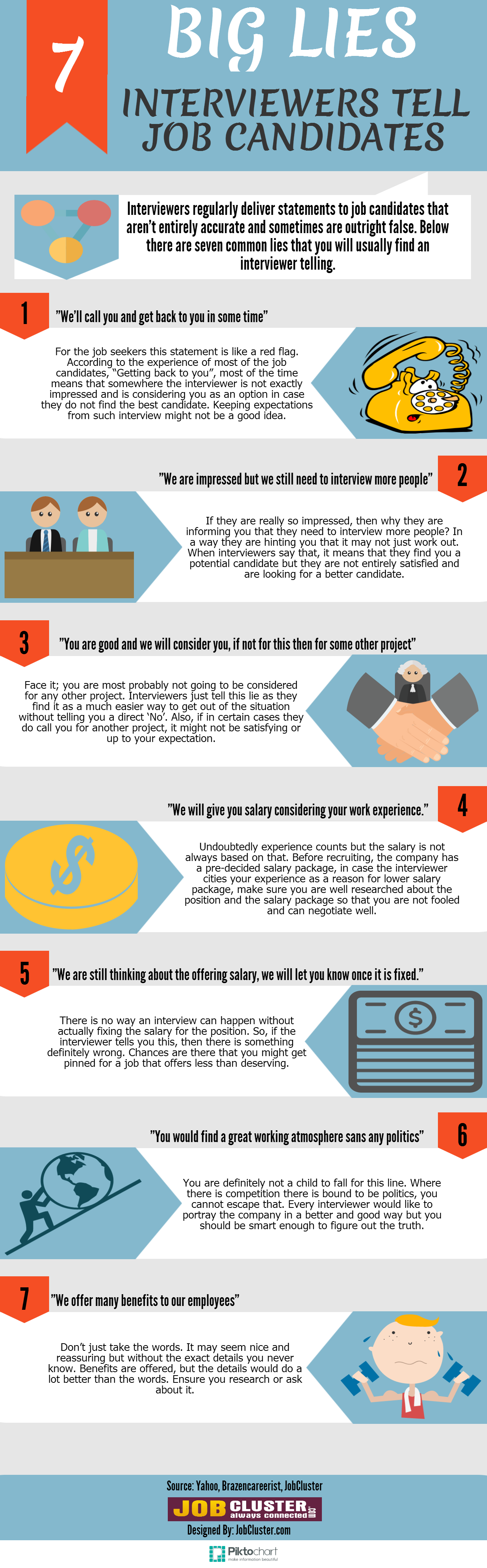 Meaning Of Resume In Job Application Of 7 Annoying Lies Job Interviewers Tell Candidates Infographic