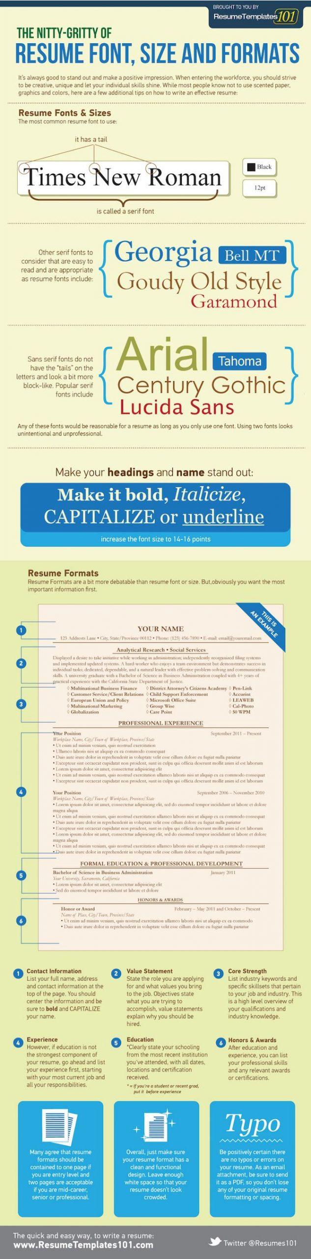 Meaning Of Resume In Job Application Of Resume format Tips You Need to Know In 2020 [sample formats Included]