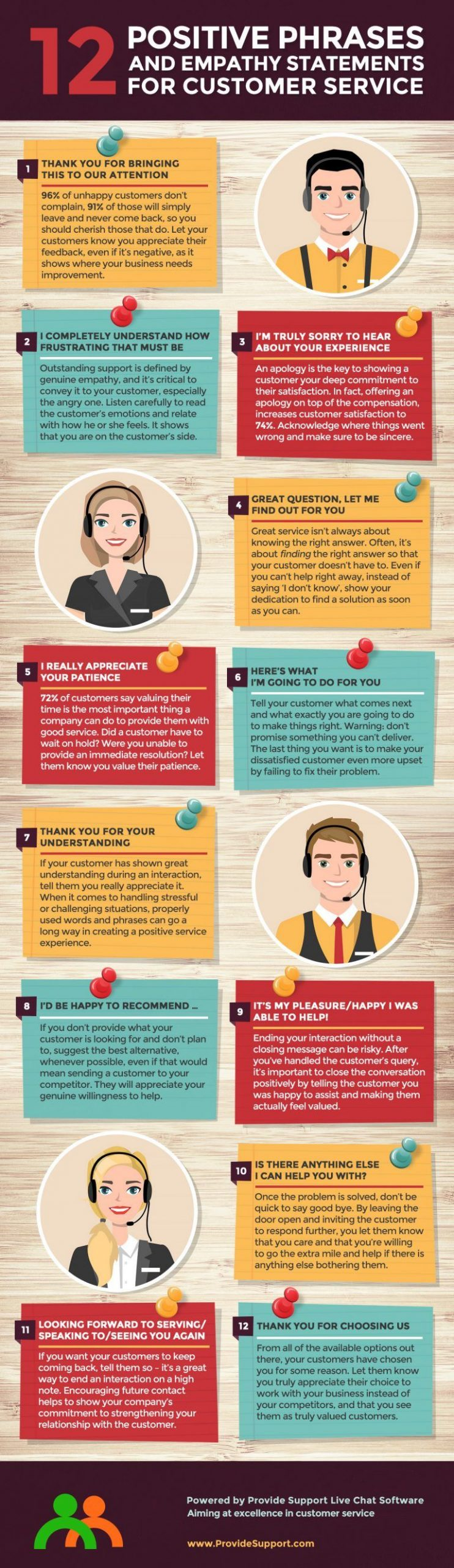 Resume for Customer Service Job Of 12 Positive Phrases and Empathy Statements for Customer Service Infographic