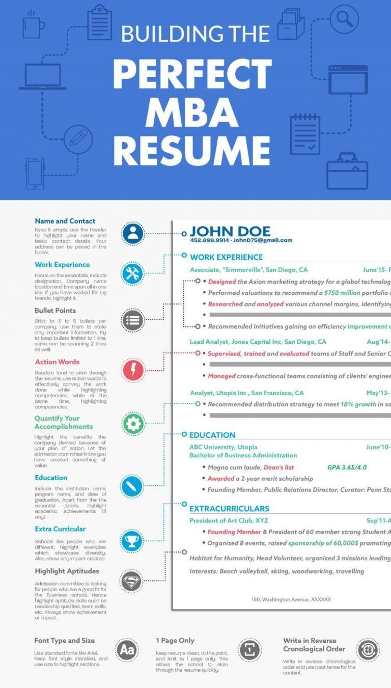 resume for mba application of 10 steps towards creating