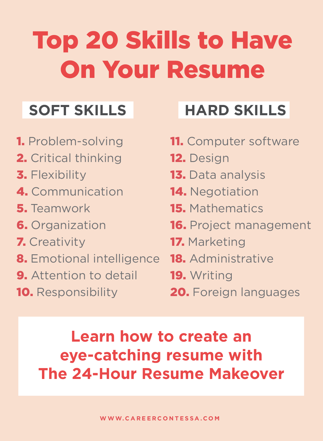 Resume Ideas for Skills Of the 24 Hour Resume Makeover