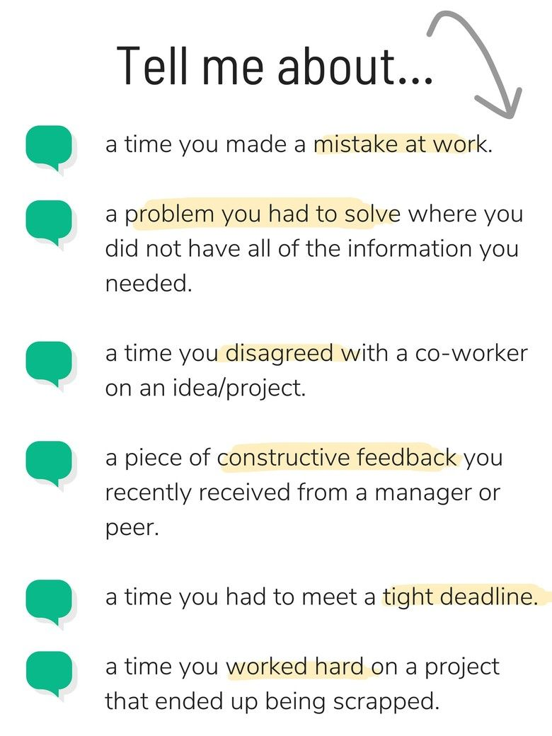 Unique Interview Questions and Answers Of Tips for Tackling Behavioral Interview Questions