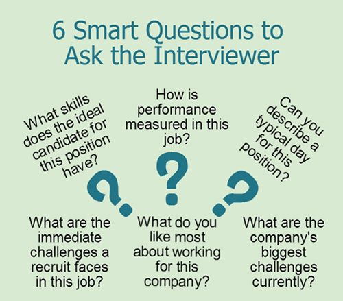Who are You Interview Question Of 50 Sample Job Interview Questions and Best Interview Answers