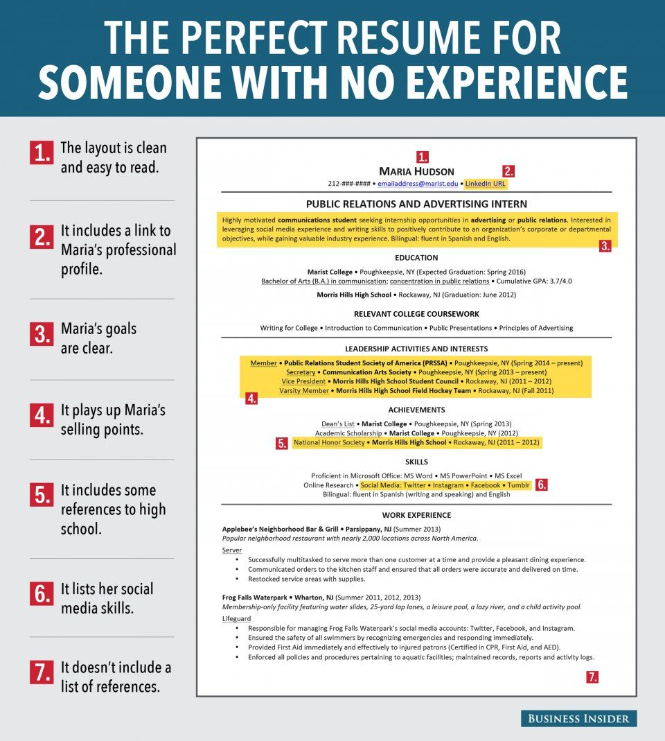Work Experience Resume Sample Of 7 Reasons This is An Excellent Resume for someone with No Experience