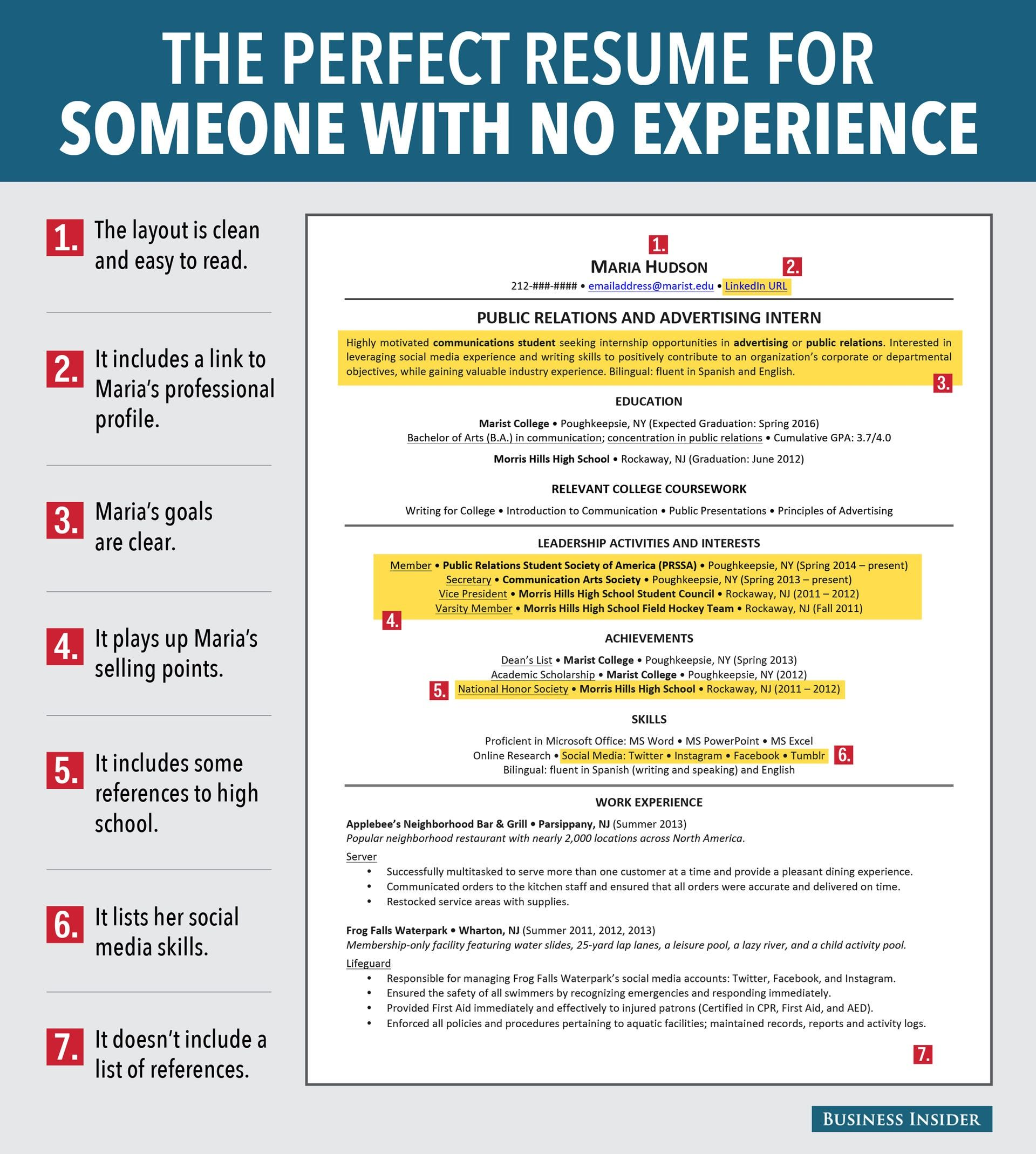 Work Experience Resume Sample Of Reasons This is the Ideal Resume for someone with No Work Experience Business Insider