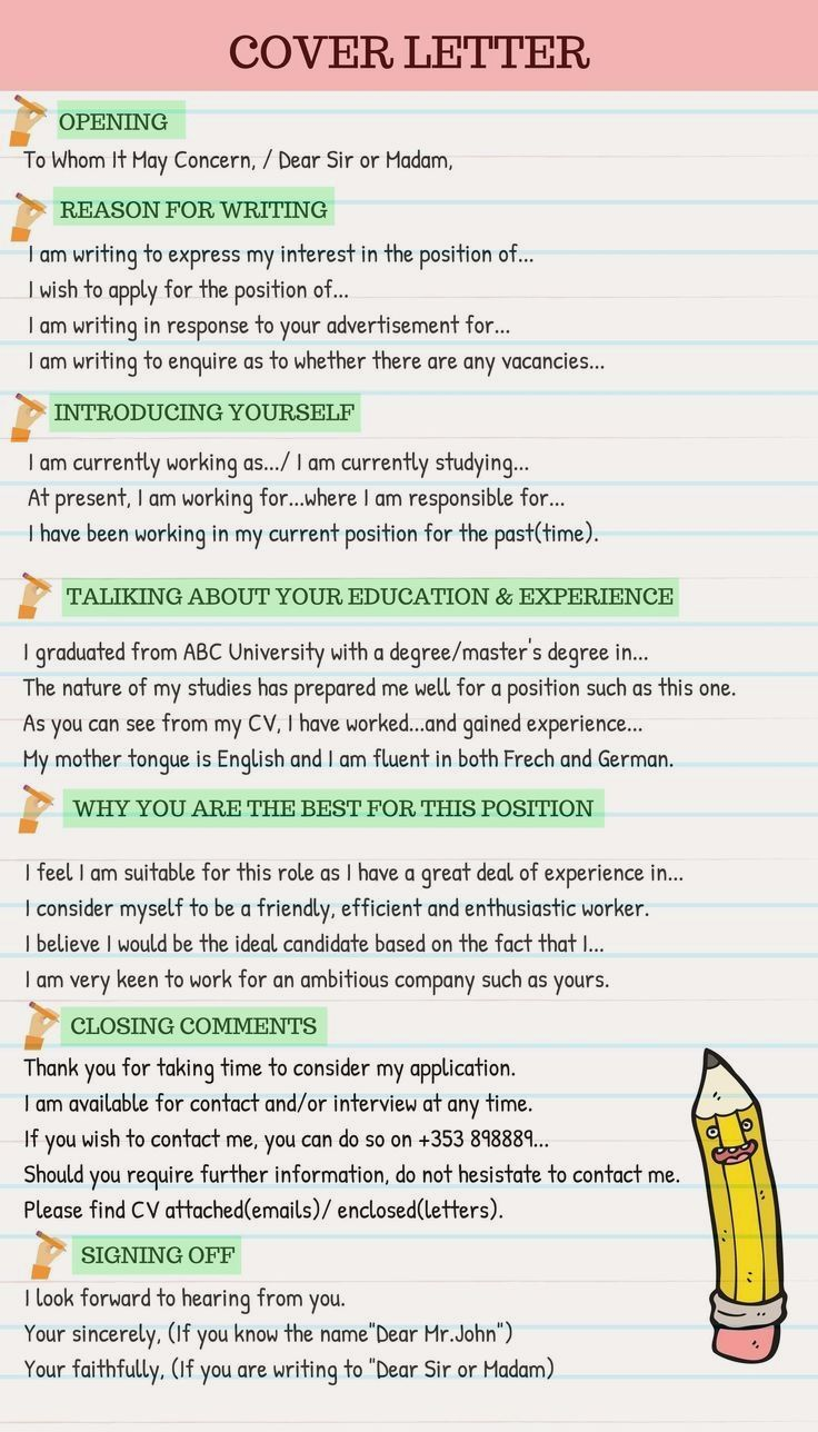 Writing A Cover Letter for A Job Of How to Write A Cover Letter Effectively Eslbuzz Learning English